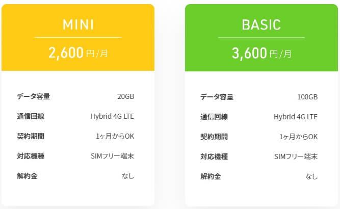 NomadSim料金はシンプルな2つのプランのみ!
