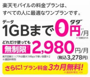 【楽天モバイル】プラン料金3カ月無料キャンペーンの申込方法!